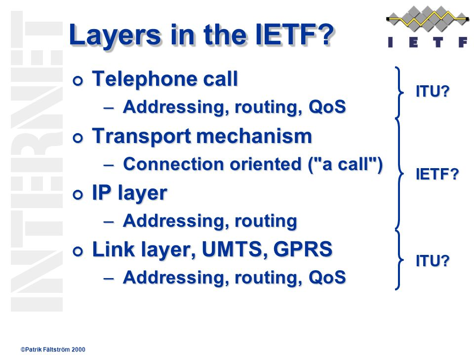 ©Patrik Fältström 2000 Layers in the IETF? Telephone call Telephone call –Addressing, routing, QoS Transport mechanism Transport mechanism –Connection