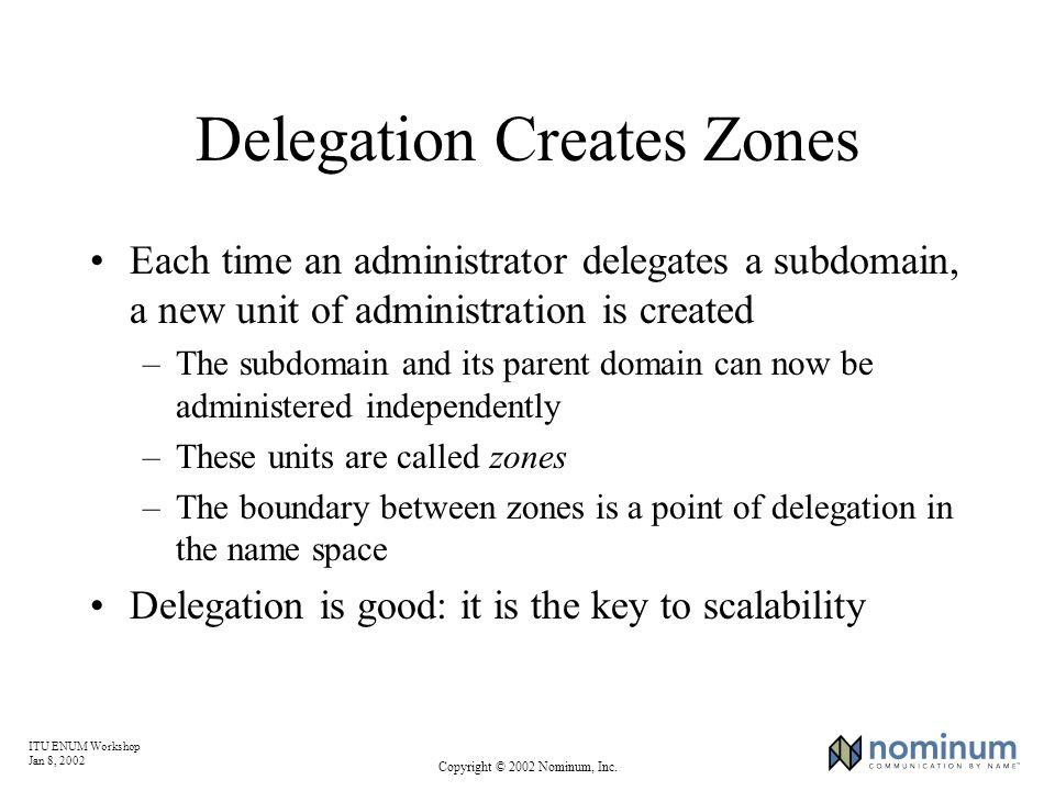 ITU ENUM Workshop Jan 8, 2002 Copyright © 2002 Nominum, Inc. Delegation Creates Zones Each time an administrator delegates a subdomain, a new unit of