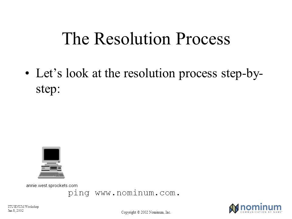 ITU ENUM Workshop Jan 8, 2002 Copyright © 2002 Nominum, Inc. ping www.nominum.com. The Resolution Process Lets look at the resolution process step-by-