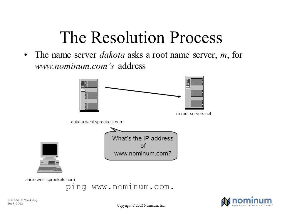ITU ENUM Workshop Jan 8, 2002 Copyright © 2002 Nominum, Inc. The Resolution Process The name server dakota asks a root name server, m, for www.nominum