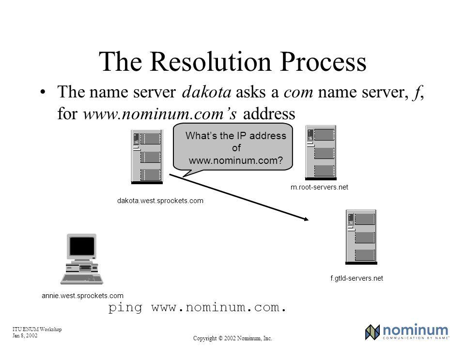 ITU ENUM Workshop Jan 8, 2002 Copyright © 2002 Nominum, Inc. The Resolution Process The name server dakota asks a com name server, f, for www.nominum.