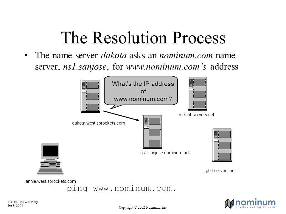 ITU ENUM Workshop Jan 8, 2002 Copyright © 2002 Nominum, Inc. The Resolution Process The name server dakota asks an nominum.com name server, ns1.sanjos