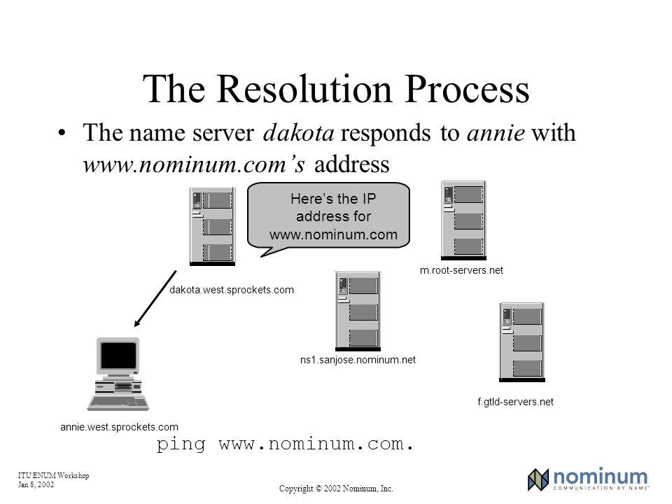 ITU ENUM Workshop Jan 8, 2002 Copyright © 2002 Nominum, Inc. Heres the IP address for www.nominum.com The Resolution Process The name server dakota re