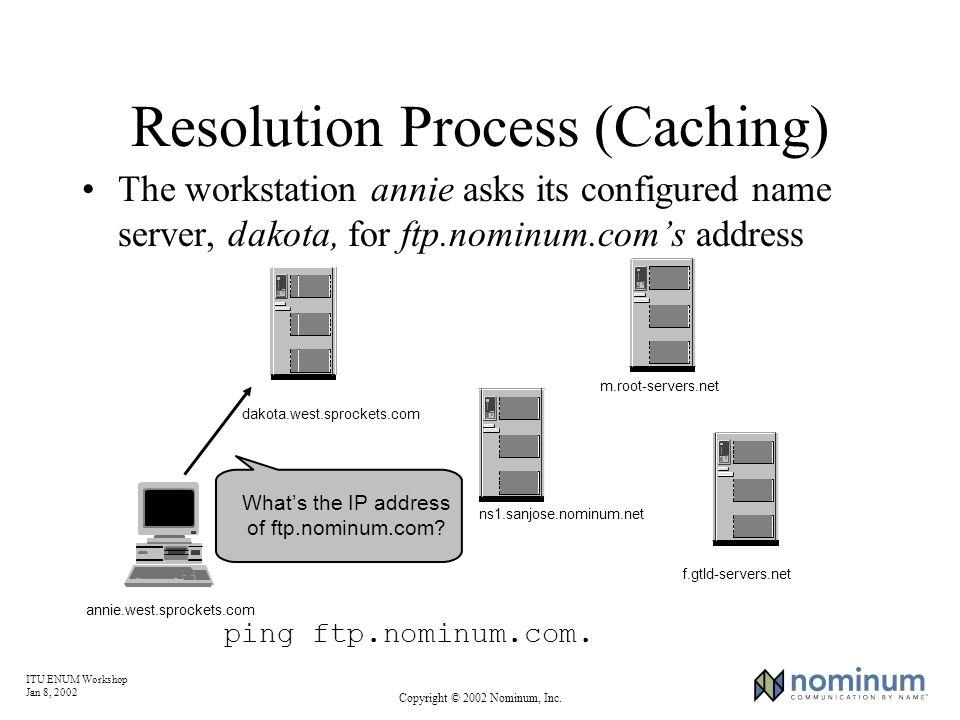ITU ENUM Workshop Jan 8, 2002 Copyright © 2002 Nominum, Inc. ping ftp.nominum.com. Whats the IP address of ftp.nominum.com? Resolution Process (Cachin