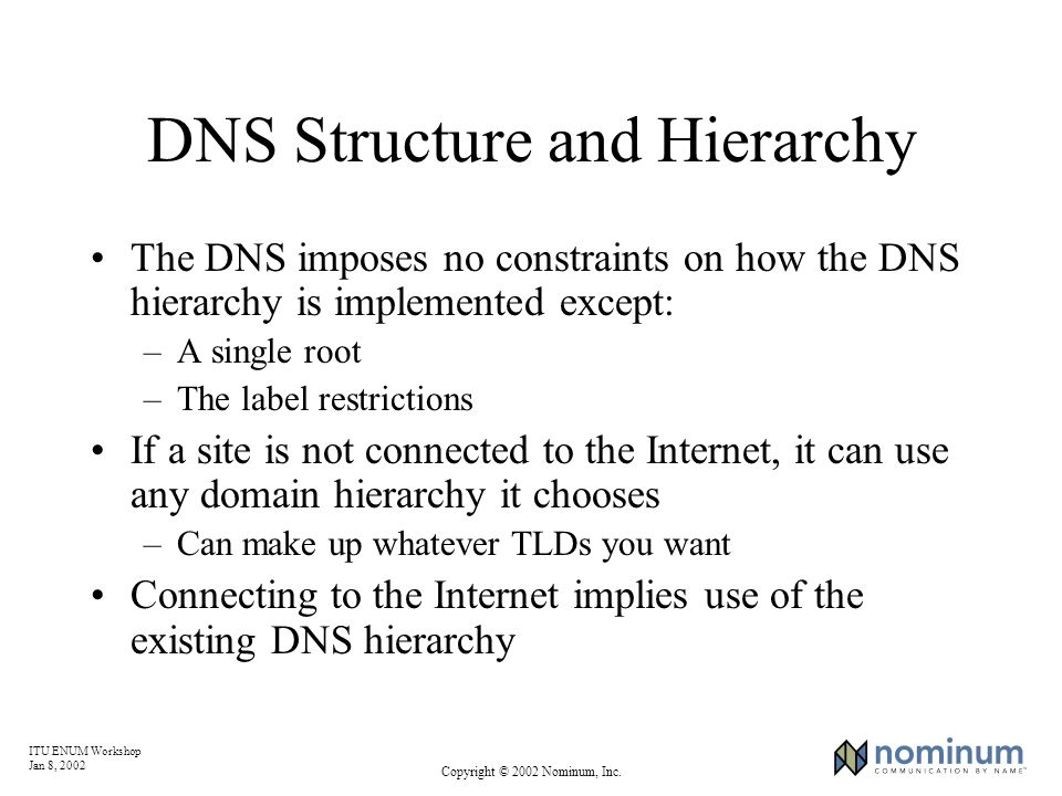 ITU ENUM Workshop Jan 8, 2002 Copyright © 2002 Nominum, Inc. DNS Structure and Hierarchy The DNS imposes no constraints on how the DNS hierarchy is im