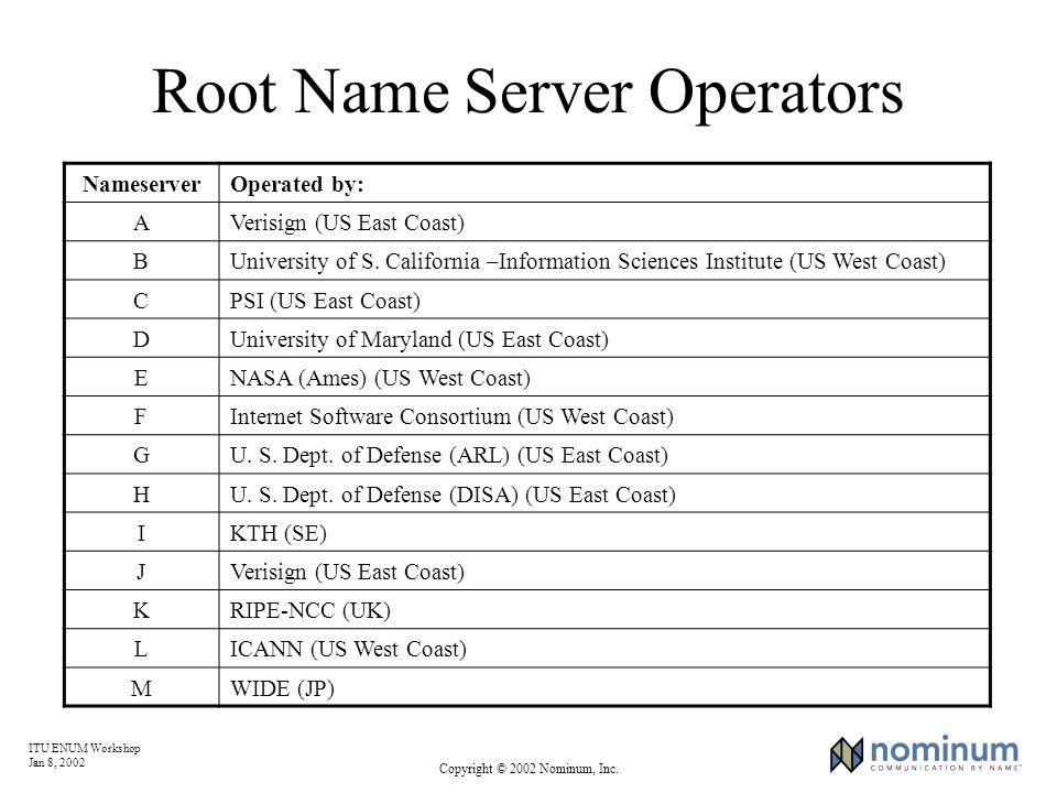 ITU ENUM Workshop Jan 8, 2002 Copyright © 2002 Nominum, Inc. Root Name Server Operators NameserverOperated by: AVerisign (US East Coast) BUniversity o