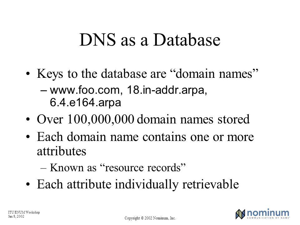 ITU ENUM Workshop Jan 8, 2002 Copyright © 2002 Nominum, Inc. DNS as a Database Keys to the database are domain names –www.foo.com, 18.in-addr.arpa, 6.