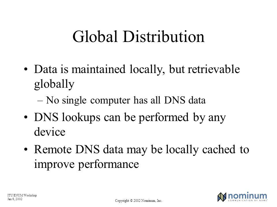 ITU ENUM Workshop Jan 8, 2002 Copyright © 2002 Nominum, Inc. Global Distribution Data is maintained locally, but retrievable globally –No single compu