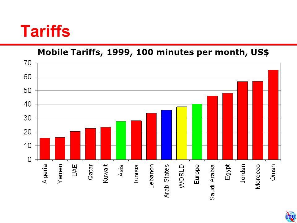Tariffs Mobile Tariffs, 1999, 100 minutes per month, US$