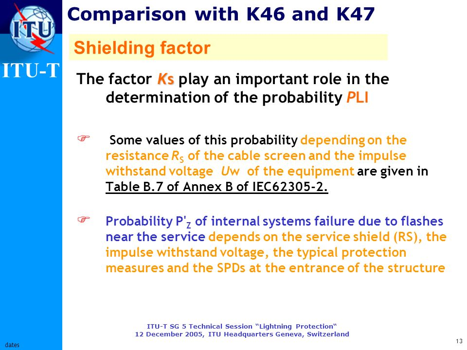 ITU-T ITU-T SG 5 Technical Session Lightning Protection 12 December 2005, ITU Headquarters Geneva, Switzerland 13 dates Comparison with K46 and K47 Ks The factor Ks play an important role in the determination of the probability PLI Some values of this probability depending on the resistance R S of the cable screen and the impulse withstand voltage Uw of the equipment are given in Table B.7 of Annex B of IEC62305-2.