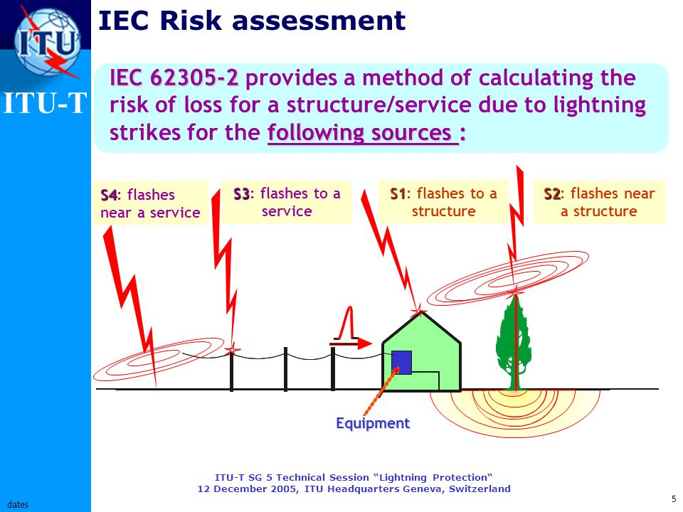 ITU-T ITU-T SG 5 Technical Session Lightning Protection 12 December 2005, ITU Headquarters Geneva, Switzerland 5 dates IEC Risk assessment IEC 62305-2 following sources : IEC 62305-2 provides a method of calculating the risk of loss for a structure/service due to lightning strikes for the following sources : S1 S1: flashes to a structure S2 S2: flashes near a structure S3 S3: flashes to a service S4 S4: flashes near a service Equipment