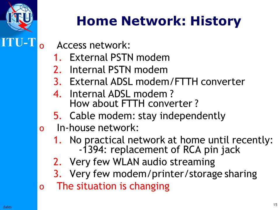 ITU-T 15 dates Home Network: History o Access network: 1.External PSTN modem 2.Internal PSTN modem 3.External ADSL modem/FTTH converter 4.Internal ADSL modem .