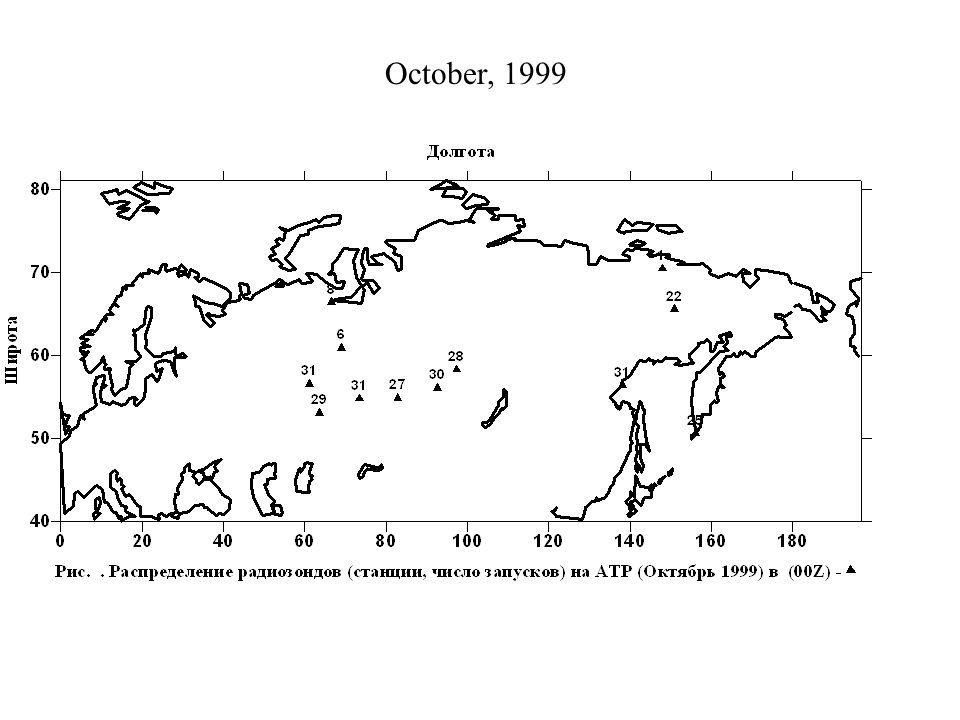 October, 1999