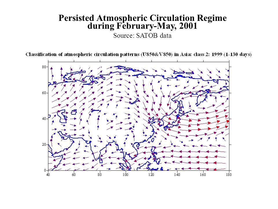 Persisted Atmospheric Circulation Regime during February-May, 2001 Source: SATOB data