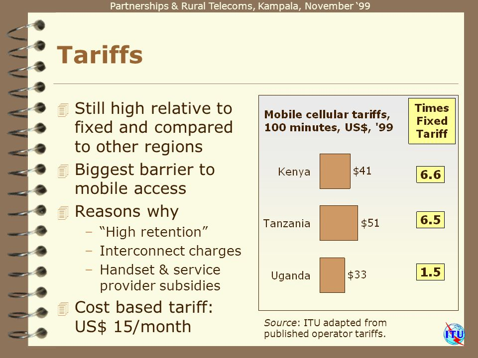 Partnerships & Rural Telecoms, Kampala, November 99 Tariffs 4 Still high relative to fixed and compared to other regions 4 Biggest barrier to mobile access 4 Reasons why –High retention –Interconnect charges –Handset & service provider subsidies 4 Cost based tariff: US$ 15/month Source: ITU adapted from published operator tariffs.