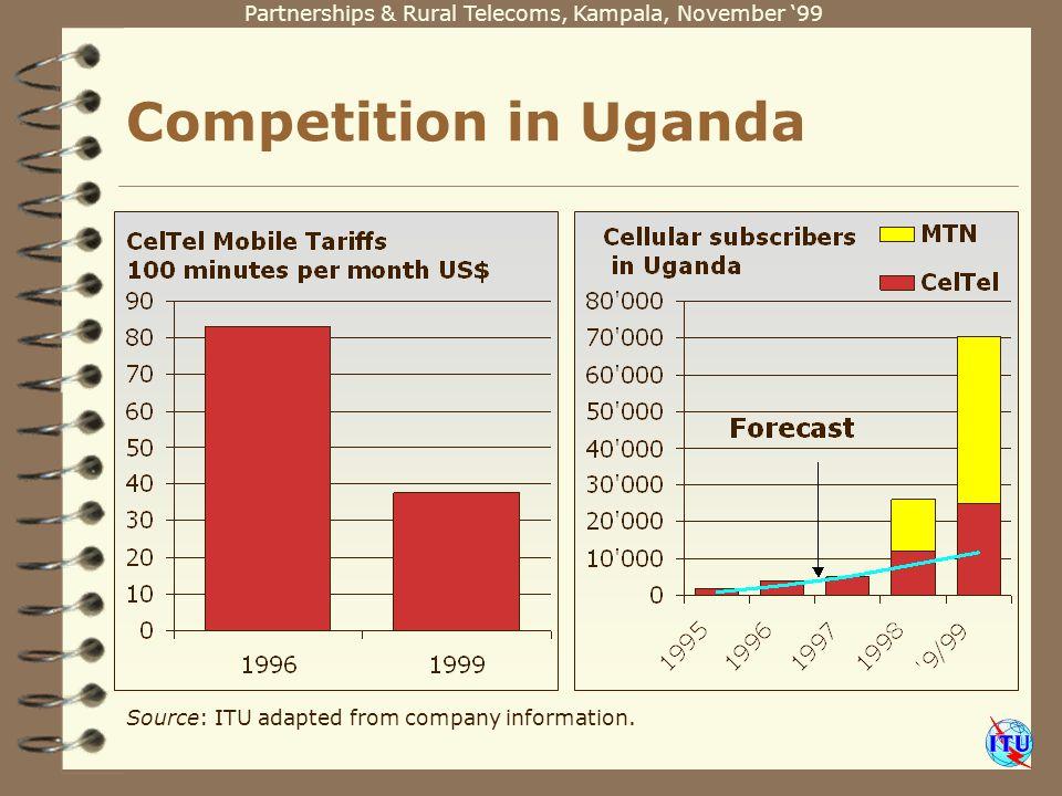 Partnerships & Rural Telecoms, Kampala, November 99 Competition in Uganda Source: ITU adapted from company information.
