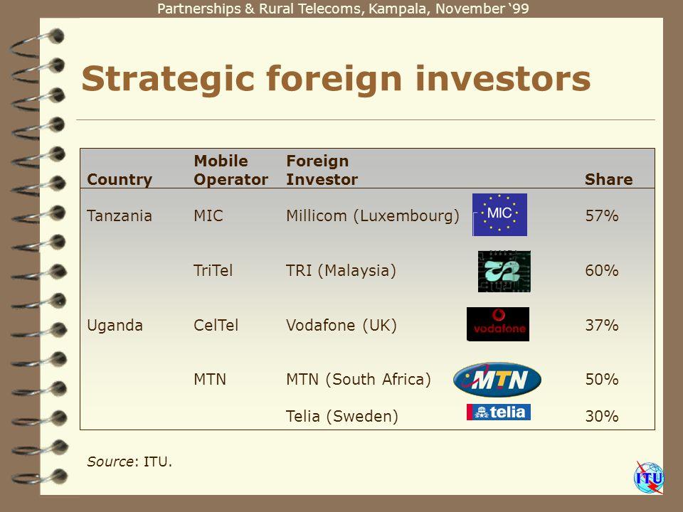 Partnerships & Rural Telecoms, Kampala, November 99 Strategic foreign investors MobileForeign CountryOperatorInvestorShare TanzaniaMICMillicom (Luxemb