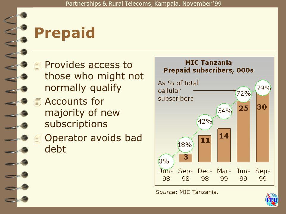 Partnerships & Rural Telecoms, Kampala, November 99 Source: MIC Tanzania.