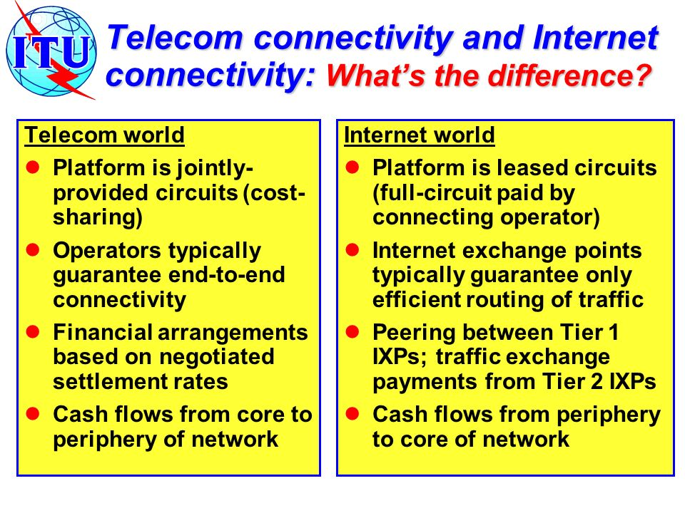 Telecom connectivity and Internet connectivity: Whats the difference? Telecom world Platform is jointly- provided circuits (cost- sharing) Operators t