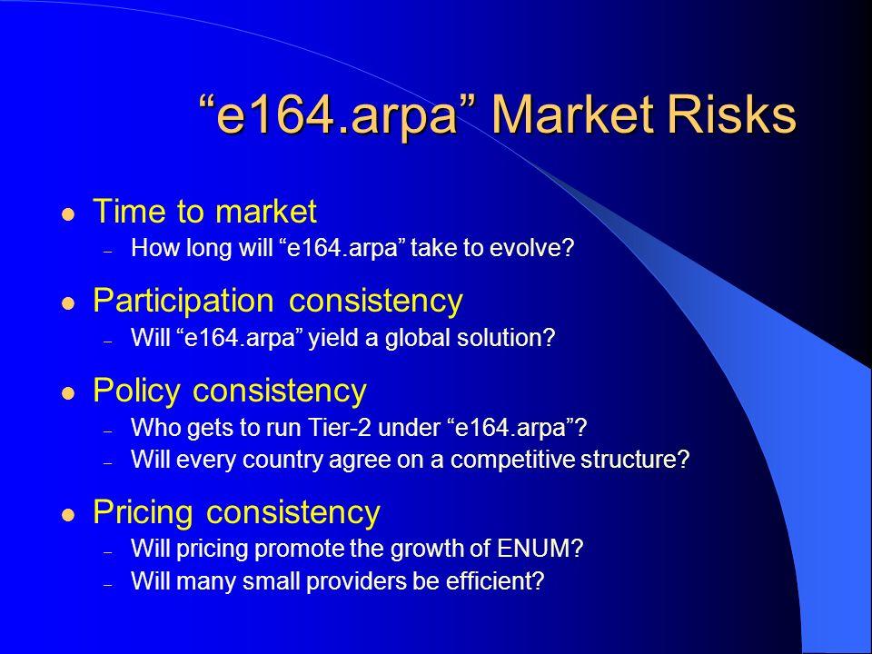 Competitive Alternative Embrace three types of ENUM services – Private ENUM e164.company.com – Commercial ENUM e164.com – Public ENUM e164.arpa ENUM Resolver isolates application.
