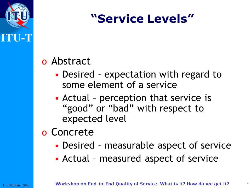 ITU-T 5 1-3 October 2003 Workshop on End-to-End Quality of Service.