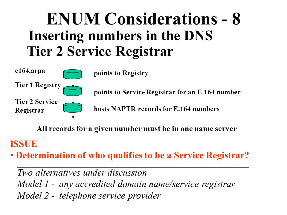 ISSUE Determination of who qualifies to be a Service Registrar? Two alternatives under discussion Model 1 - any accredited domain name/service registr