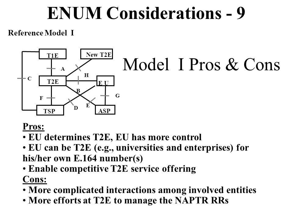 T1E T2E E U TSP ASP B C G E D A F New T2E H Reference Model I Model I Pros & Cons Pros: EU determines T2E, EU has more control EU can be T2E (e.g., un