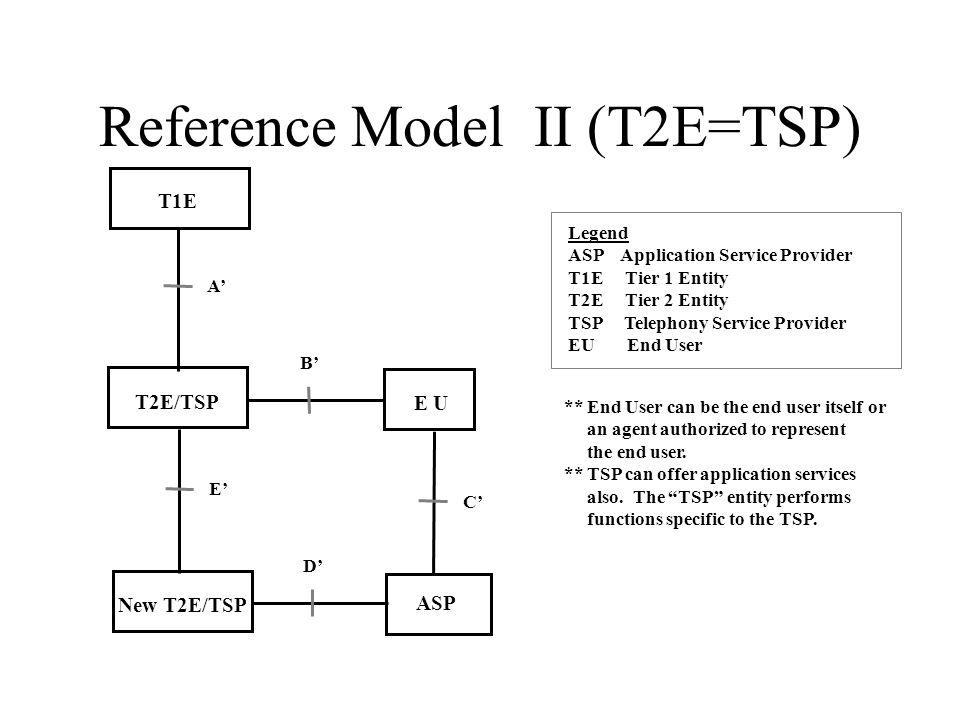 Reference Model II (T2E=TSP) T1E T2E/TSP E U Legend ASP Application Service Provider T1E Tier 1 Entity T2E Tier 2 Entity TSP Telephony Service Provide