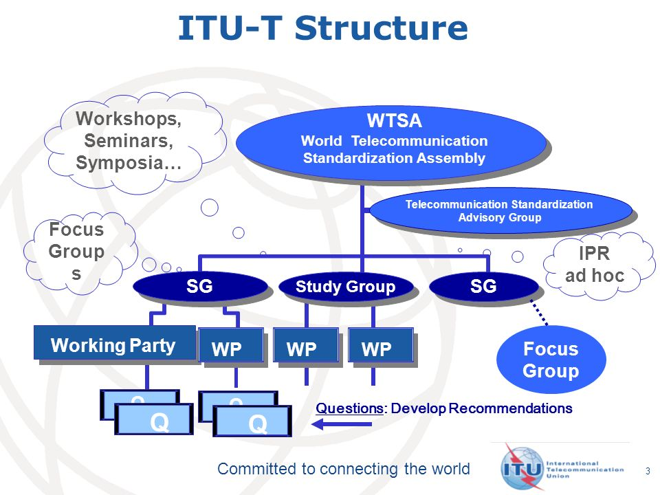 Committed to connecting the world 4 ITU-T Objectives Develop and publish standards for global ICT interoperability Identify areas for future standardization Provide an attractive and effective forum for the development of international standards Promote the value of ITU standards Disseminate information and know-how Cooperate and collaborate Provide support and assistance