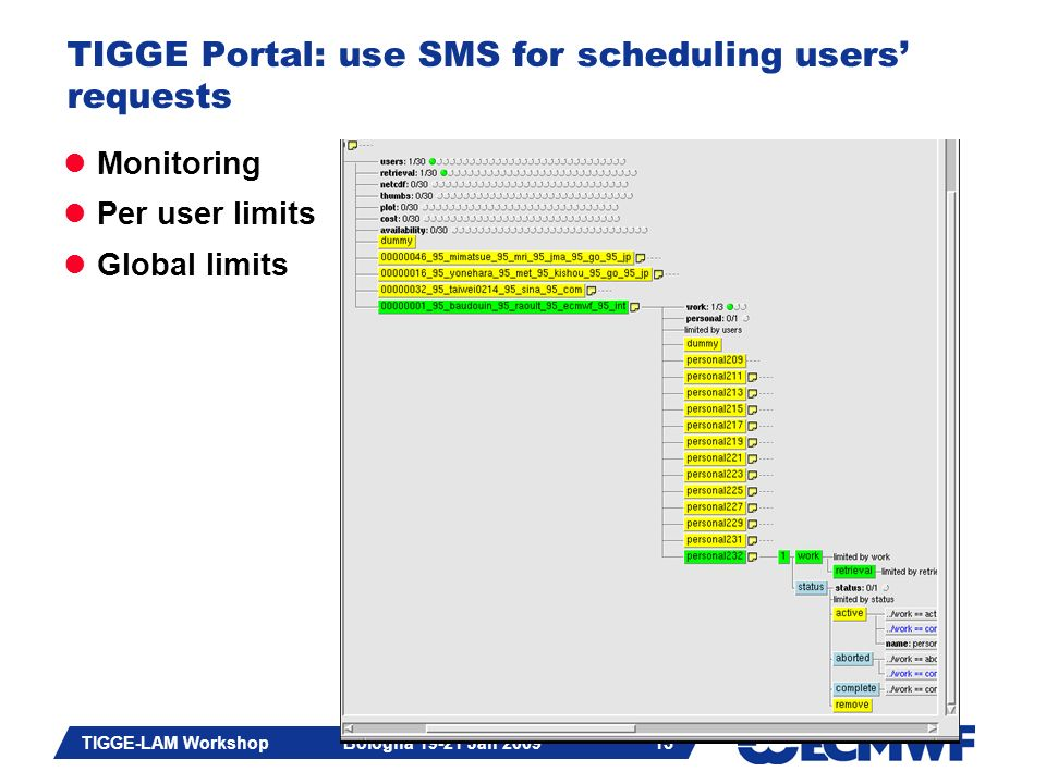Slide 15 TIGGE-LAM Workshop Bologna 19-21 Jan 2009 15 TIGGE Portal: use SMS for scheduling users requests Monitoring Per user limits Global limits