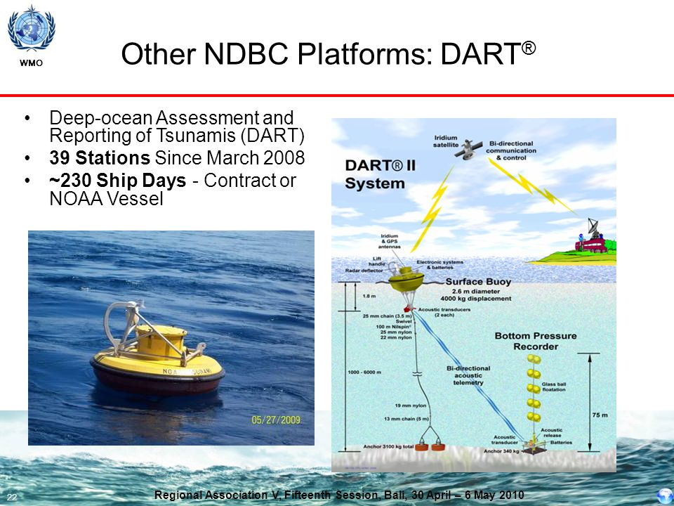 WMO 22 Other NDBC Platforms: DART ® Deep-ocean Assessment and Reporting of Tsunamis (DART) 39 Stations Since March 2008 ~230 Ship Days - Contract or N