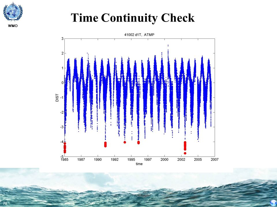 WMO 70 Time Continuity Check