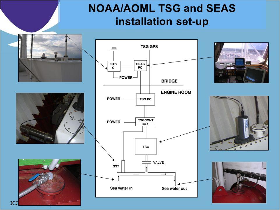 NOAA/AOML TSG and SEAS installation set-up