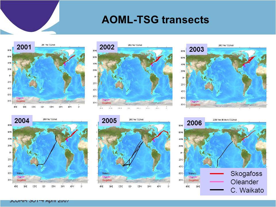 AOML-TSG transects 2001 2003 2002 20042005 2006 Skogafoss Oleander C. Waikato