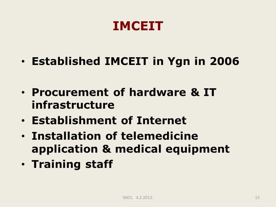 IMCEIT NKOL Established IMCEIT in Ygn in 2006 Procurement of hardware & IT infrastructure Establishment of Internet Installation of telemedicine application & medical equipment Training staff