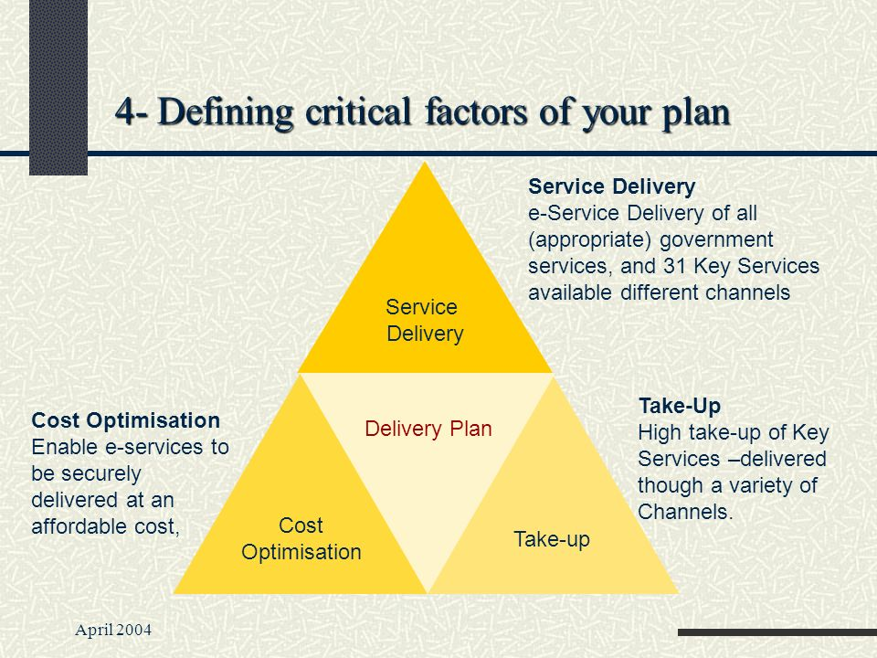 April 2004 4- Defining critical factors of your plan Service Delivery Take-up Cost Optimisation Take-Up High take-up of Key Services –delivered though a variety of Channels.