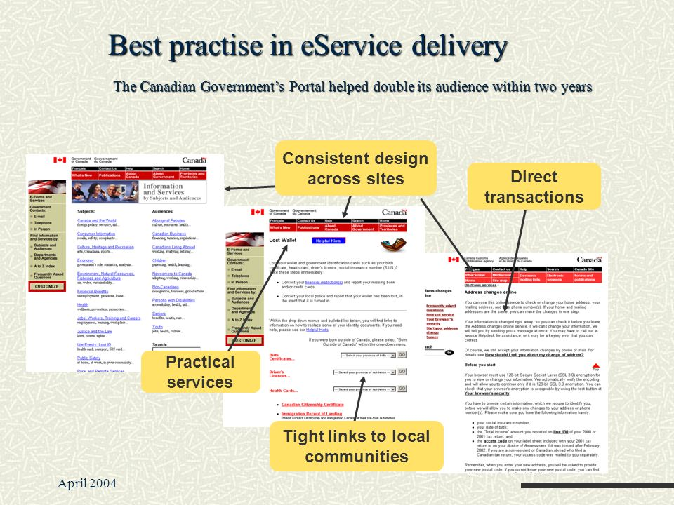 April 2004 Practical services Tight links to local communities Direct transactions Consistent design across sites Best practise in eService delivery The Canadian Governments Portal helped double its audience within two years