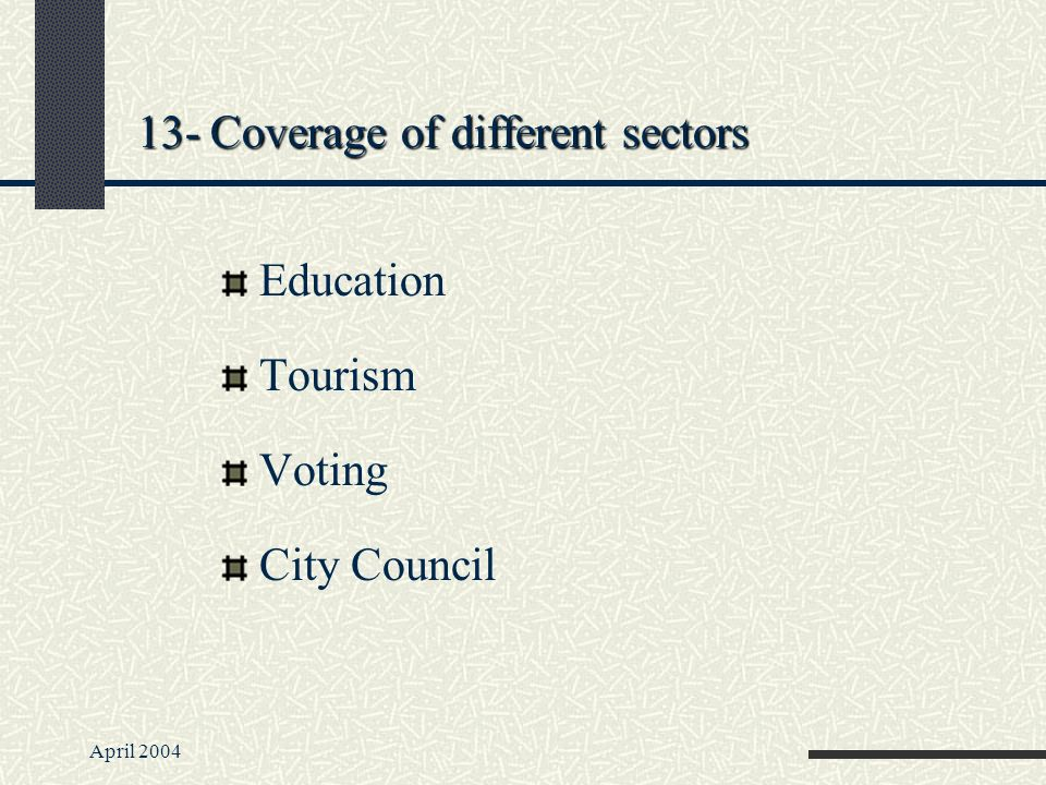 April 2004 13- Coverage of different sectors Education Tourism Voting City Council