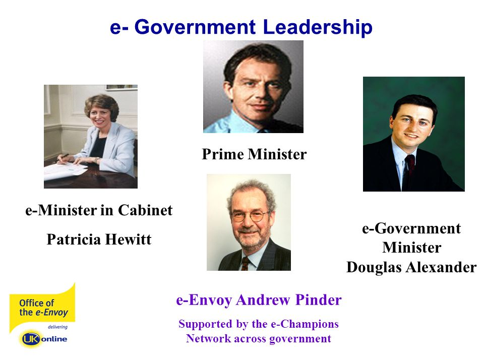 e- Government Leadership e-Envoy Andrew Pinder Supported by the e-Champions Network across government e-Minister in Cabinet Patricia Hewitt Prime Minister e-Government Minister Douglas Alexander
