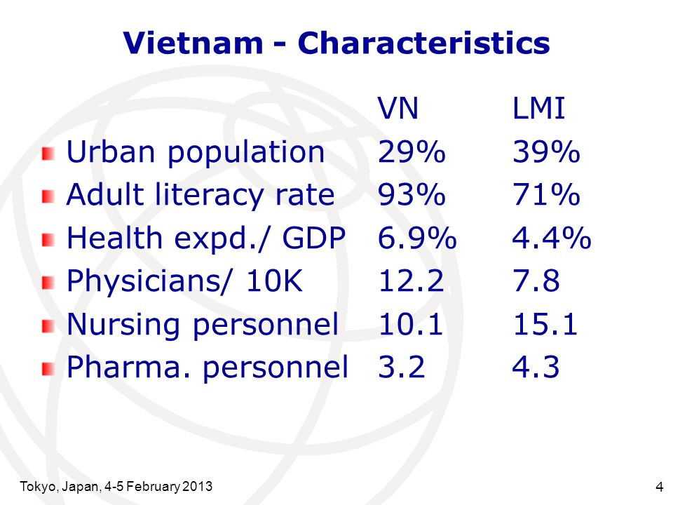 Tokyo, Japan, 4-5 February 2013 4 Vietnam - Characteristics VNLMI Urban population29%39% Adult literacy rate93%71% Health expd./ GDP6.9%4.4% Physician