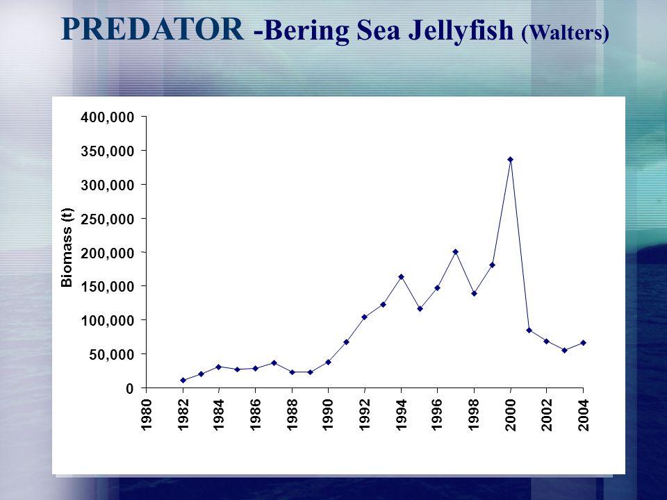 0 50,000 100,000 150,000 200,000 250,000 300,000 350,000 400,000 198019821984 198619881990199219941996 19982000 20022004 Biomass (t) PREDATOR -Bering Sea Jellyfish (Walters)