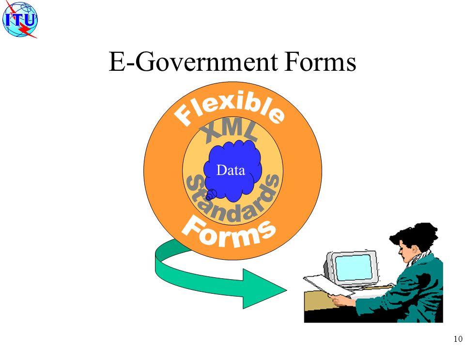 10 Data E-Government Forms
