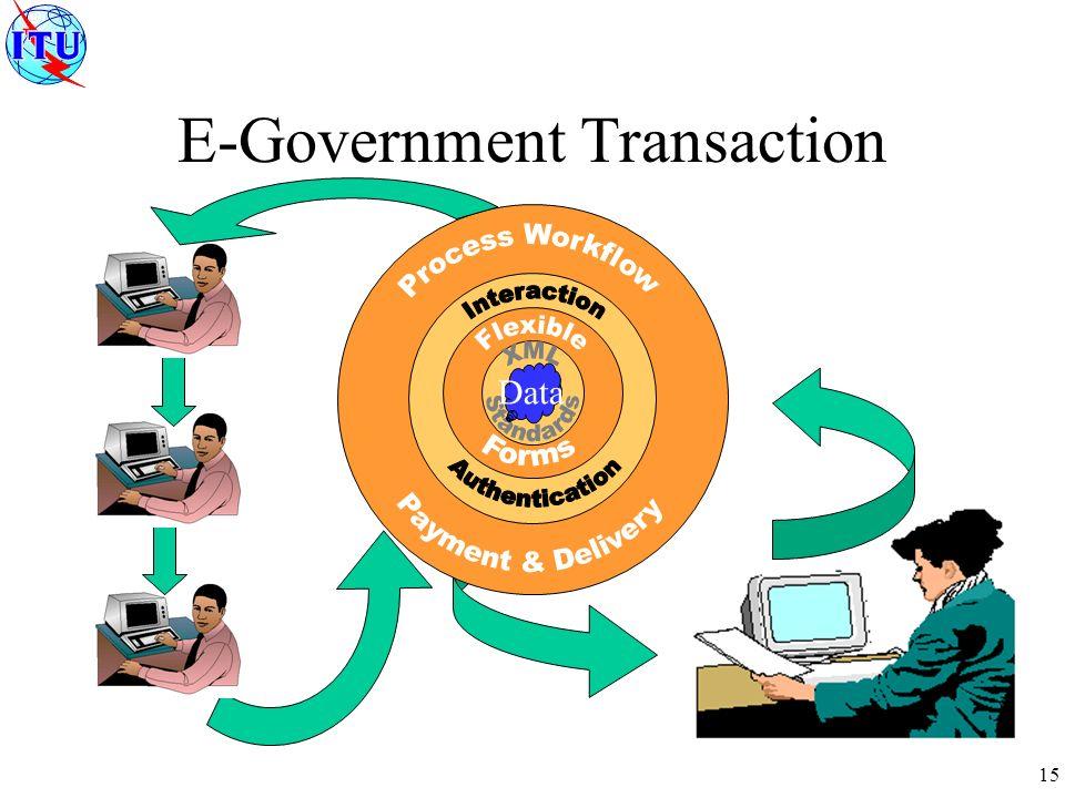 15 E-Government Transaction Data