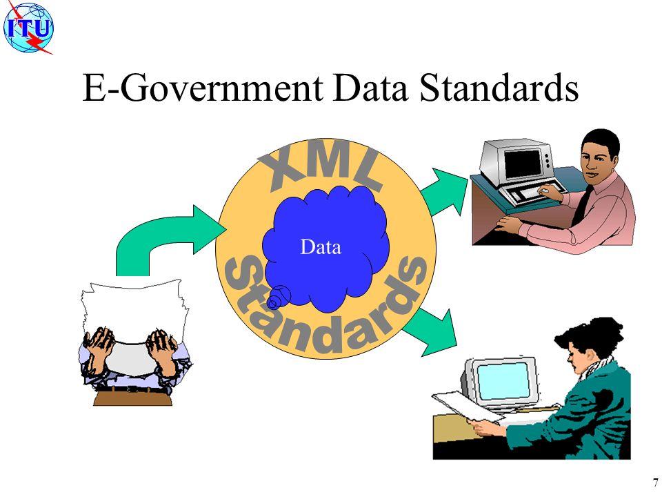 7 E-Government Data Standards Data