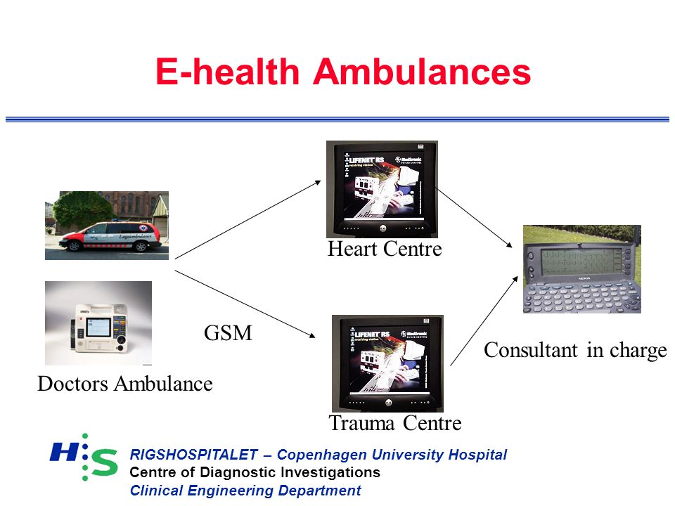 RIGSHOSPITALET – Copenhagen University Hospital Centre of Diagnostic Investigations Clinical Engineering Department E-health Ambulances Heart Centre Trauma Centre Consultant in charge Doctors Ambulance GSM