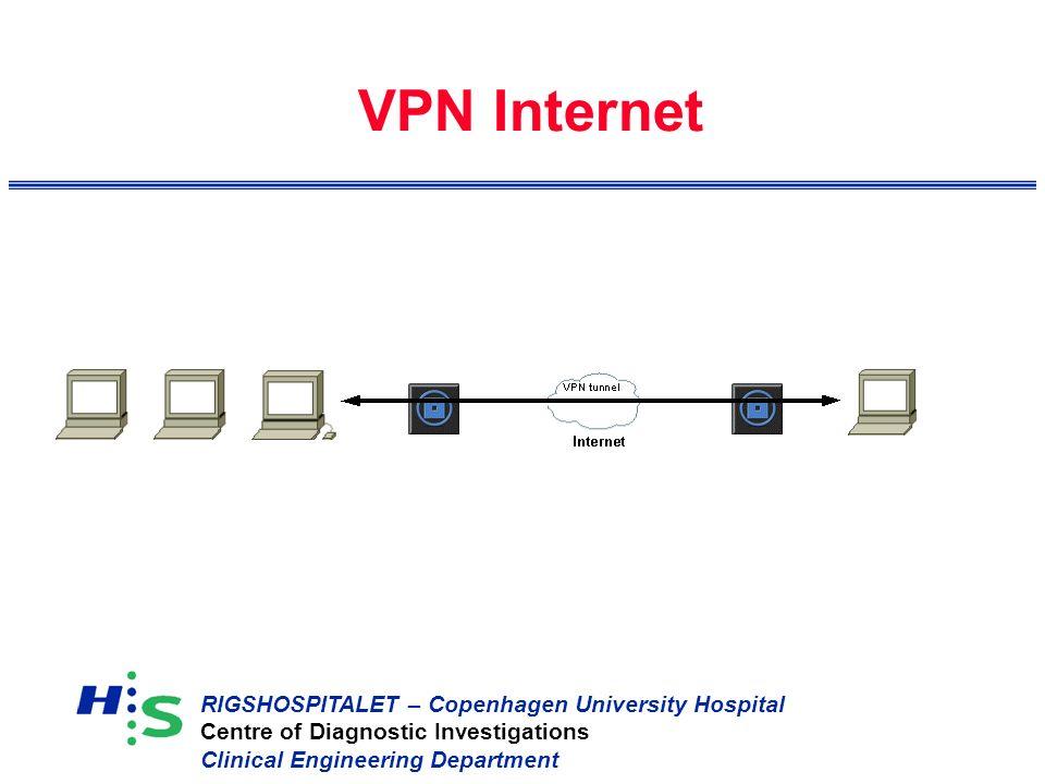 RIGSHOSPITALET – Copenhagen University Hospital Centre of Diagnostic Investigations Clinical Engineering Department VPN Internet