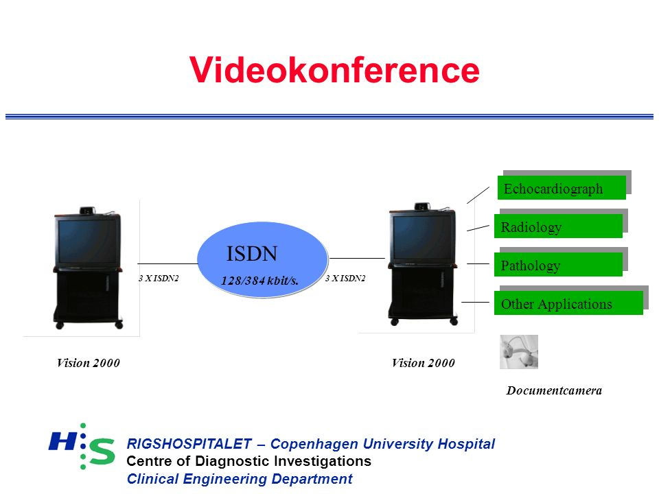 RIGSHOSPITALET – Copenhagen University Hospital Centre of Diagnostic Investigations Clinical Engineering Department Videokonference ISDN 128/384 kbit/