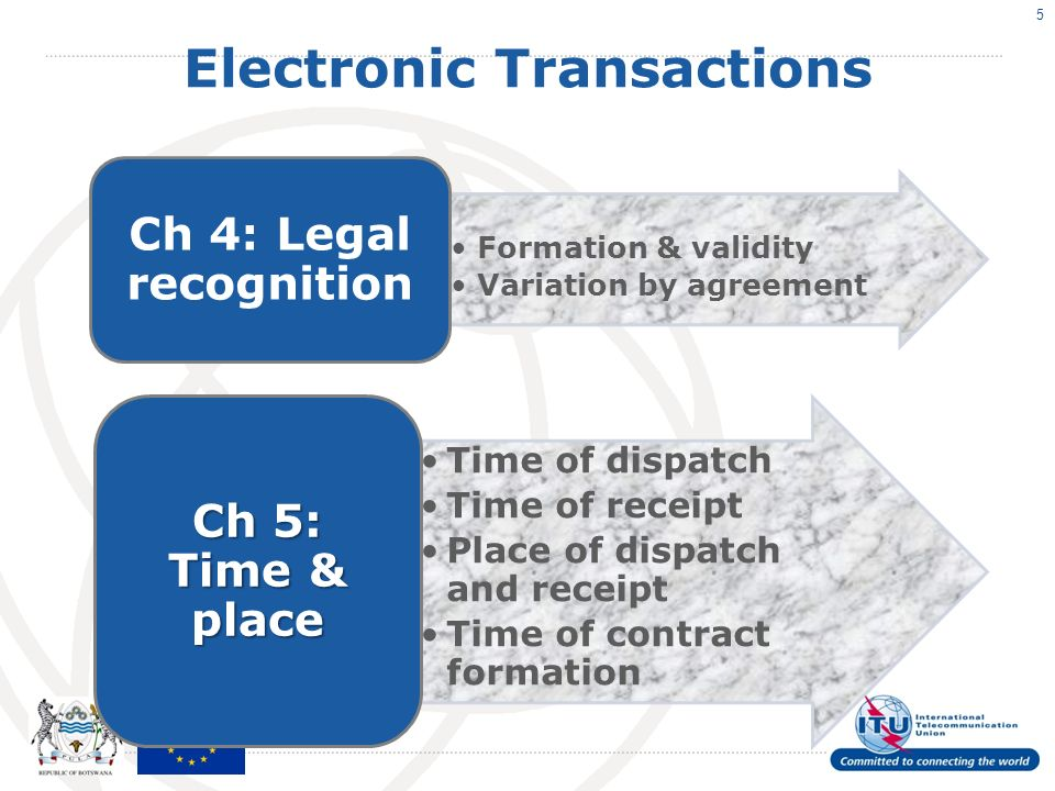 Electronic Transactions Formation & validity Variation by agreement Ch 4: Legal recognition Time of dispatch Time of receipt Place of dispatch and rec