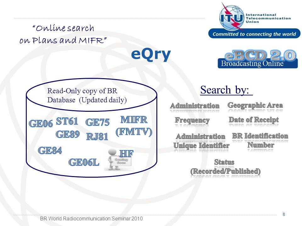 BR World Radiocommunication Seminar 2010 88 eQry Read-Only copy of BR Database (Updated daily) Online search on Plans and MIFR Search by: