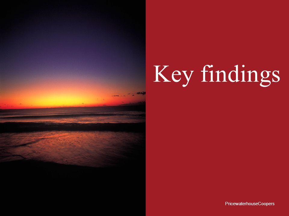 Key findings PricewaterhouseCoopers